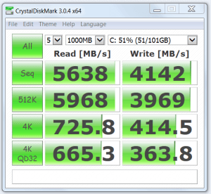 Samsung Evo 850 SSD Speed Test Result